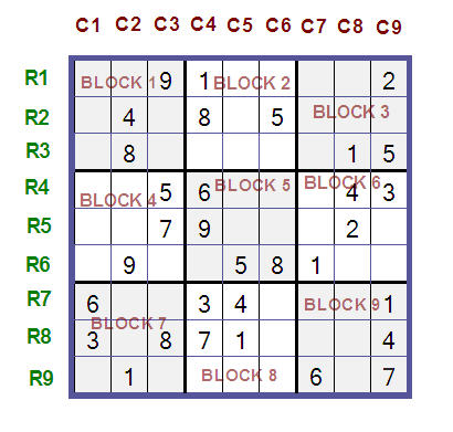 For the purpose of this tutorial, the Sudoku puzzle below has been provided  with location references to help you understand the location of what' being  ...